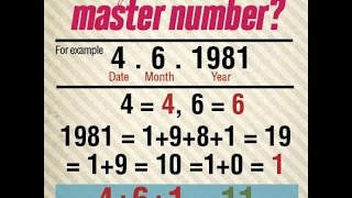 Date numerology calculator death Is It
