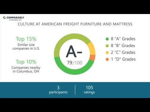 American Freight Furniture And Mattress Employee Reviews - Q3 2018