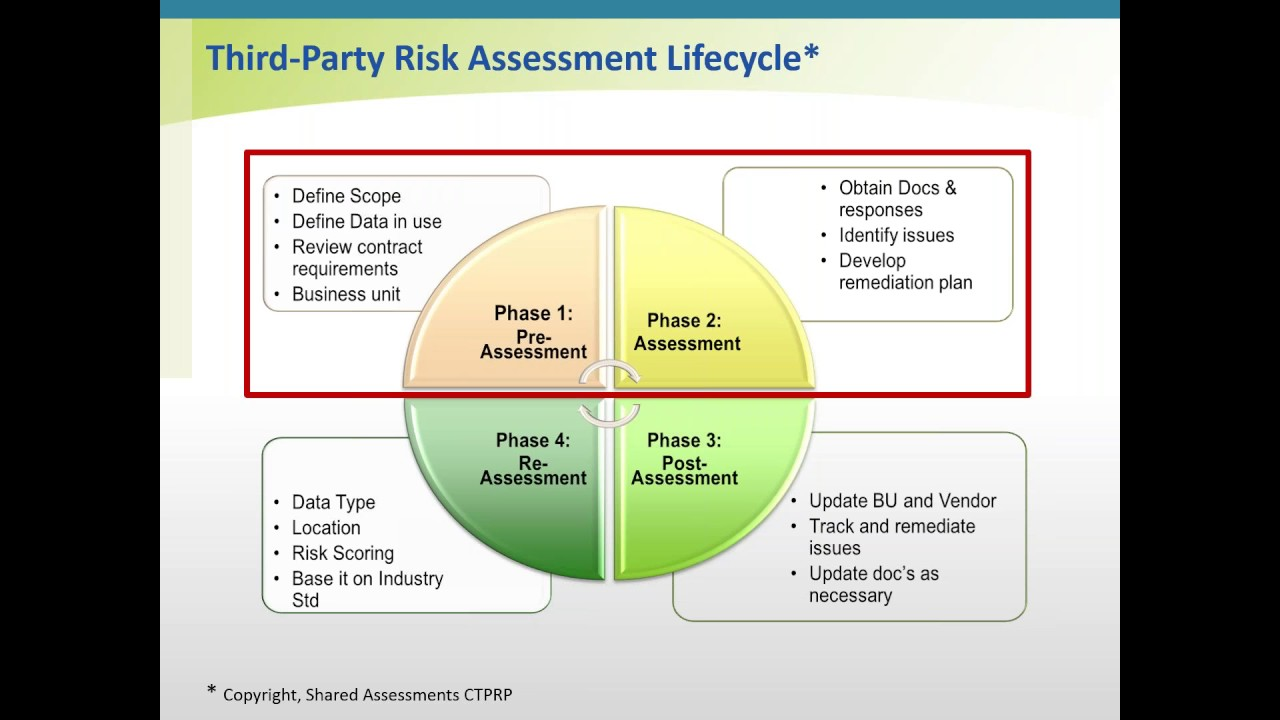 Vendor Assessment Due Diligence Managed Services As A Best