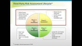 Vendor Assessment Due Diligence  Managed Services as a Best Practices