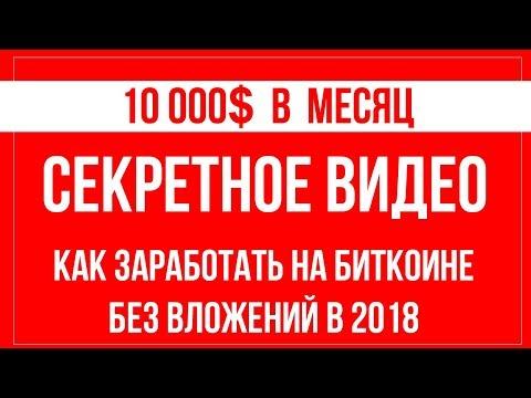 Топ лучших брокеров россии