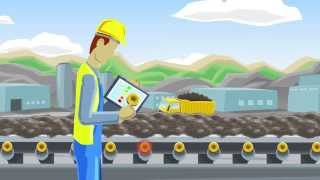 REMA CMMS Computerized Maintenance Management System Animationfilm