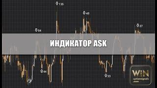 ASK платный индикатор для бинарных опционов. Редкие, но качественные сигналы!