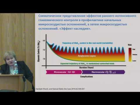 Котешкова О.М., Комплексный подход в терапии пациентов с сахарным диабетом.