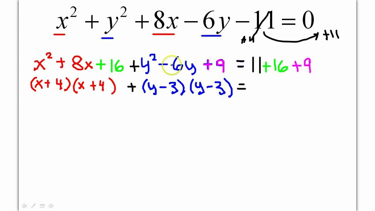 Circles: Convert Bypleting The Squareplete The Square