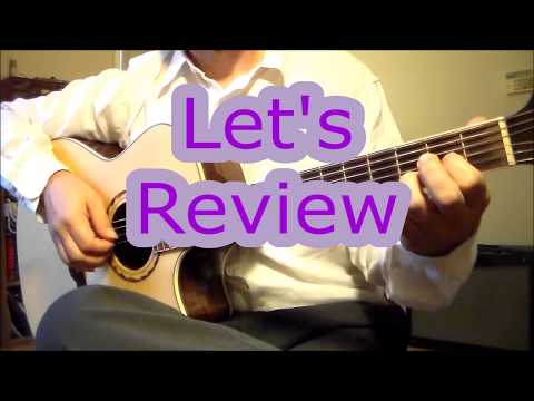 """""""Vachinde"""" Guitar Tutorial with Sheet Music and Guitar Tabs"""