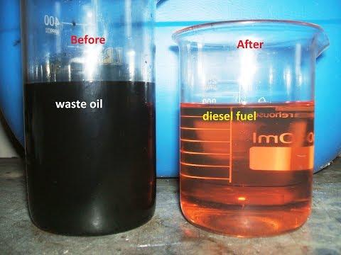 WMO distillation