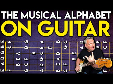 Easy way to learn the names of the notes on guitar: Musical alphabet