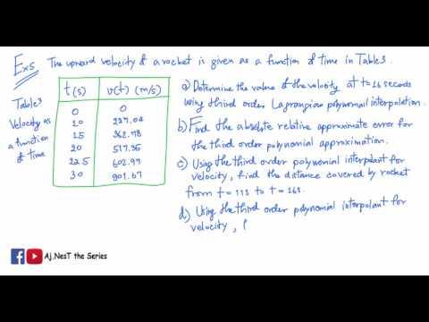แนวข้อสอบ Lagrange Interpolation - Exercise 5 : The Third Order Lagrange Polynomials Interpolation