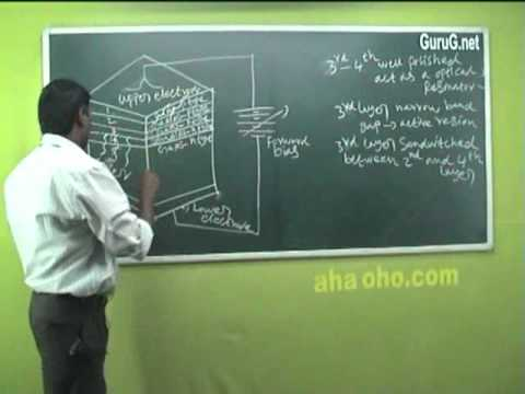 Unit-2 Semiconductor Lasers - Physics