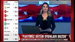 Tv Kayseri Ana Haber 26.06.2018