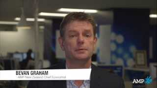 Global economic update - July 2014