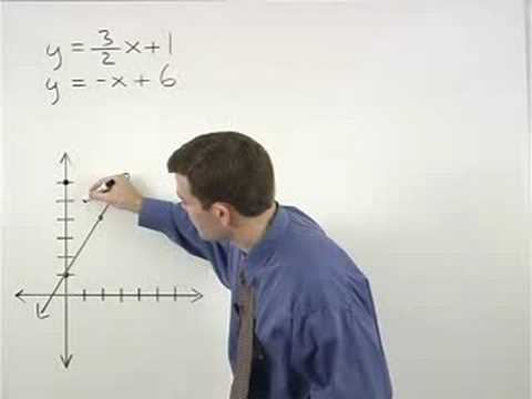 Best Algebra Help Tips Part I