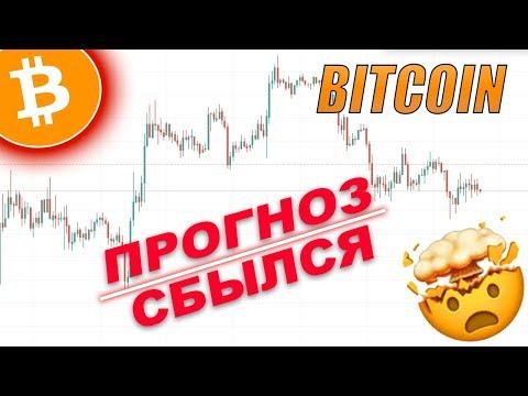 Криптовалюта Биткоин Прогноз | Bitcoin СНИЖЕНИЕ КУРСА!