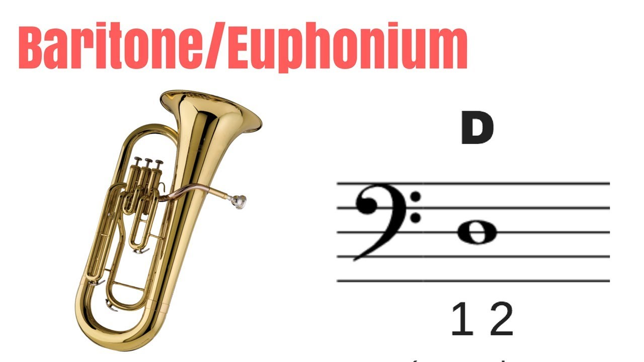How to Play the Baritone recommendations