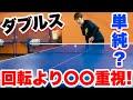 【卓球】ペン、表ソフトが輝けるダブルスのサーブの基本を解説!