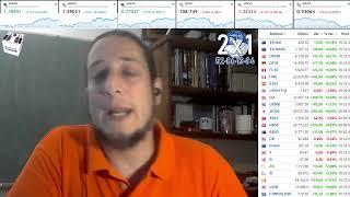 Punto Nueve - Noticias Forex del 9 de Marzo del 2021
