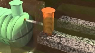 Oczyszczalnia drenażowa EKO-SUM