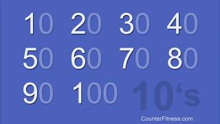 Multiplication Wave Track – The 10's Song - CFIT