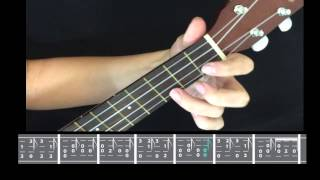 """Sweet Hour of Prayer"" Ukulele tabs"
