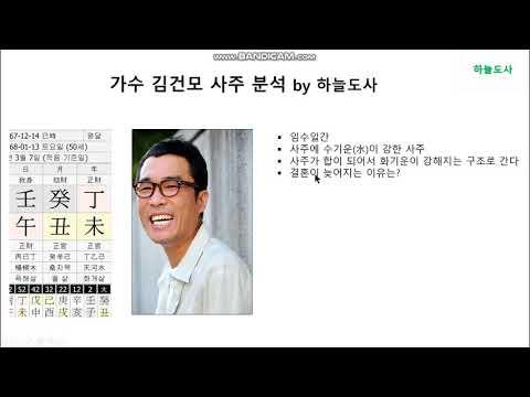 가수 김건모 사주 분석(하늘도사)