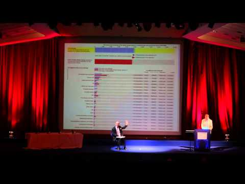 London Climate Forum - Energy Use discussion with Mark Lynas and Professor David MacKay