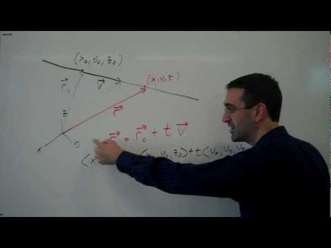 Vector and parametric equations of a line