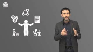 5 минут бизнес фитнеса - Бизнес как система