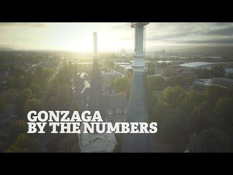 Outcomes of a Gonzaga University Education (2018)