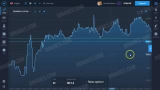 HOW TO TRADE BINARY OPTIONS: HOW TO MAKE MONEY ONLINE - TRADING OPTIONS (BINARY OPTIONS 2017)