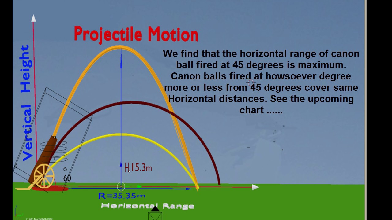 Projectile Motion Lite Version - YouTube