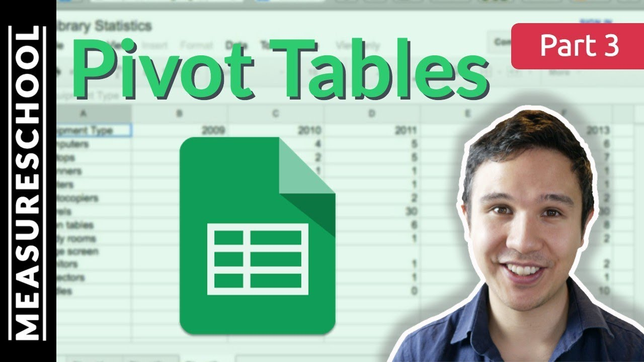 Quick Pivot Table Tutorial in Google Sheets | Part 3
