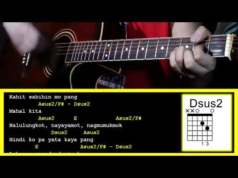 Rebound by Silent Sanctuary - Guitar Chords