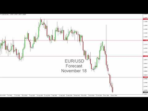 EUR/USD Technical Analysis for November 18 2016 by FXEmpire.com