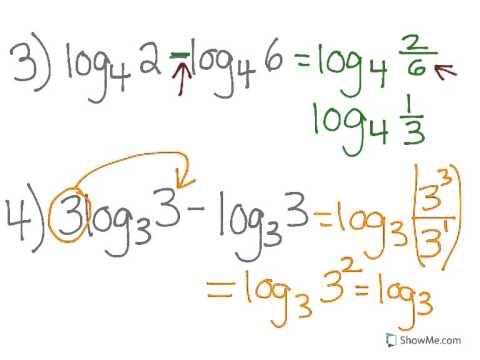 Rewriting as a single logarithm