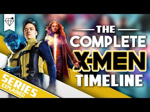 The COMPLETE X-Men Timeline Explained