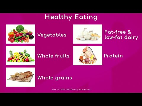Healthy Eating: Food Variety