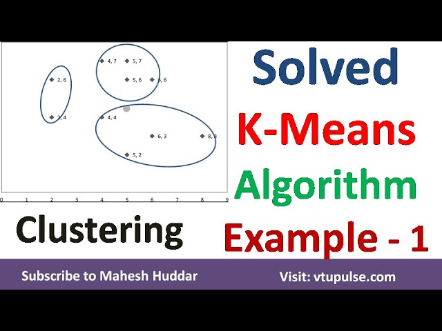 K Means Clustering Algorithm - Solved Numerical Example Big Data Analytics Tutorial by Mahesh Huddar