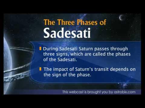 Remedies for Saturn - Shani Remedies