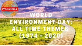 World Environment Day: All Time Themes (1974-2020)