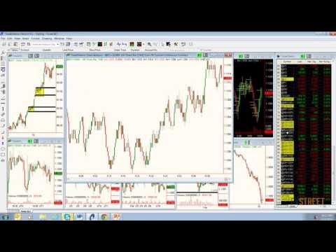 Sam Seiden: Short Term Trading With FX Futures