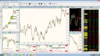 Sam Seiden: Short Term Trading With FX Futures