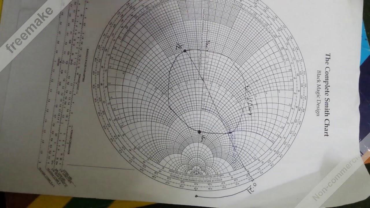 Smith chart black magic diagram simple electronic circuits smith chart black magic youtube rh youtube com printable smith chart impedance printable smith chart impedance ccuart Choice Image