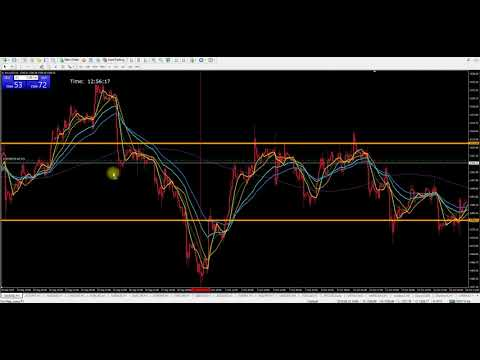 how-i-trade-gold-using-price-action-with-candles-paweerr-and-candle-confirmation-or-reversal