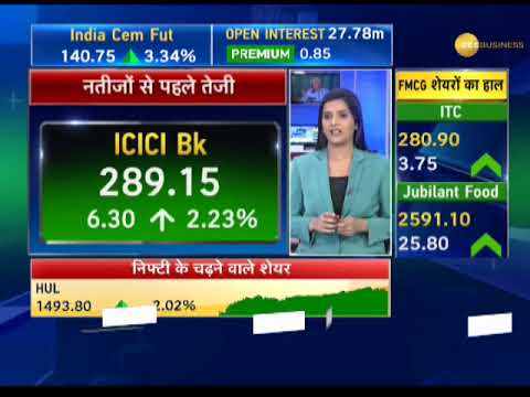 Final Trade: Know how market performed on May 7, 2018