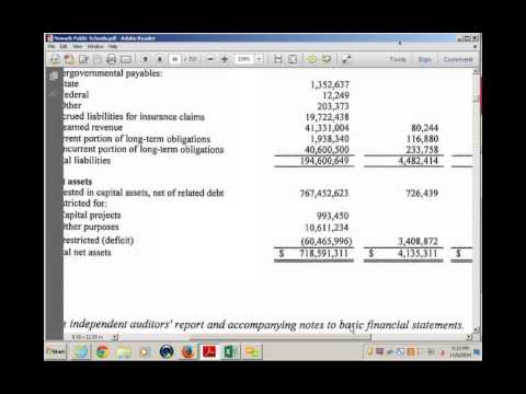 Advanced Accounting- Governmental Accounting