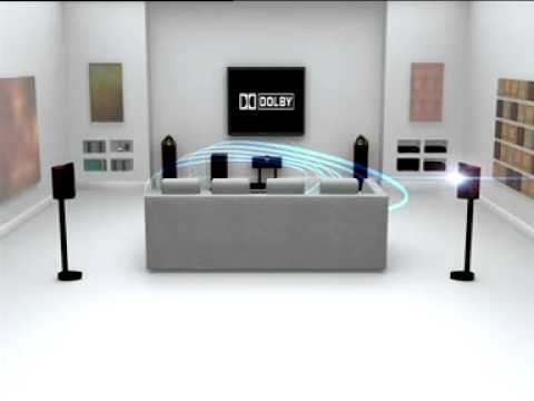 Dol Digital Surround 5 1 Speakers Test