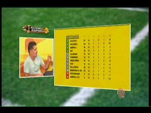 Confira a tabela da Classificação do Mineiro