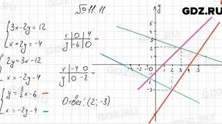 № 11.11 - Алгебра 7 класс Мордкович