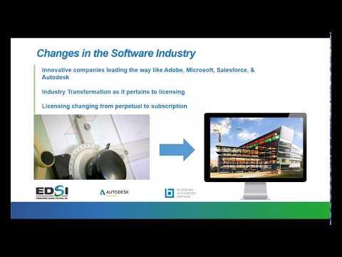 Maintenance to Subscription Program - Engineering Design Systems